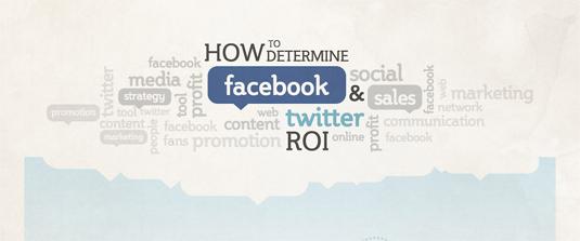 infographic-roi-social-media