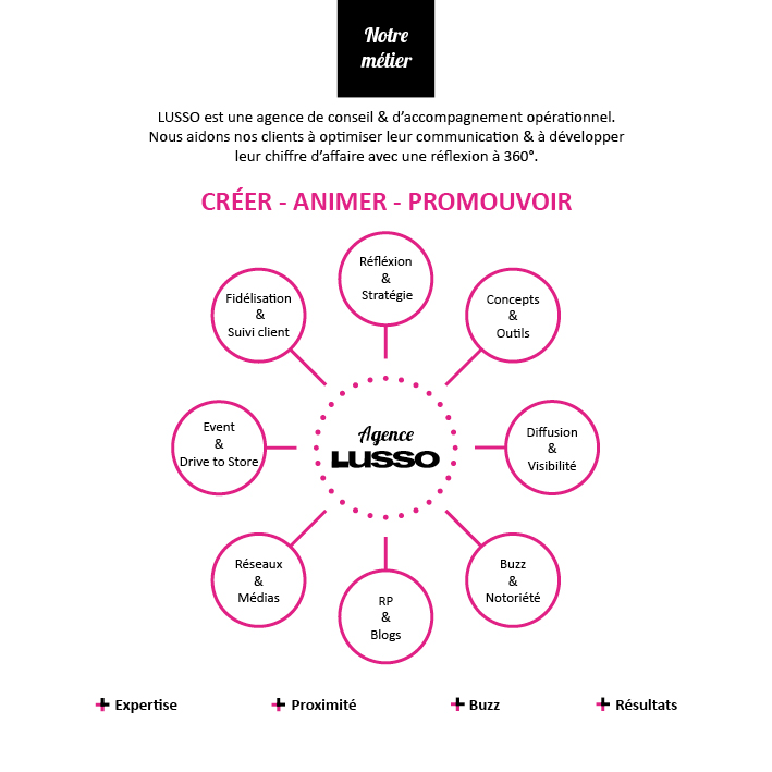 Plaquette Lusso2