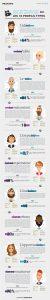 infographie-consommateurs-1-2017