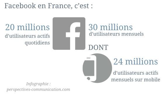 FacebookEnFrance