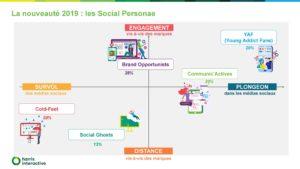 Social Life 2019 Social Personae